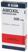 Buy Amoxil (Amoxicillin) Without Rx